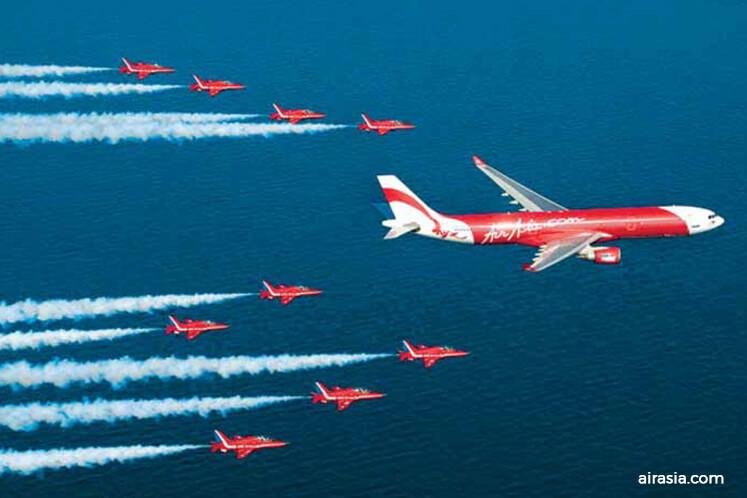 Air Charter Business Plan