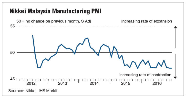 China's manufacturing activity expands for 5th month