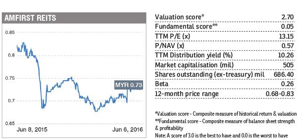 Market Screener - Mutual Fund Screener - ETF
