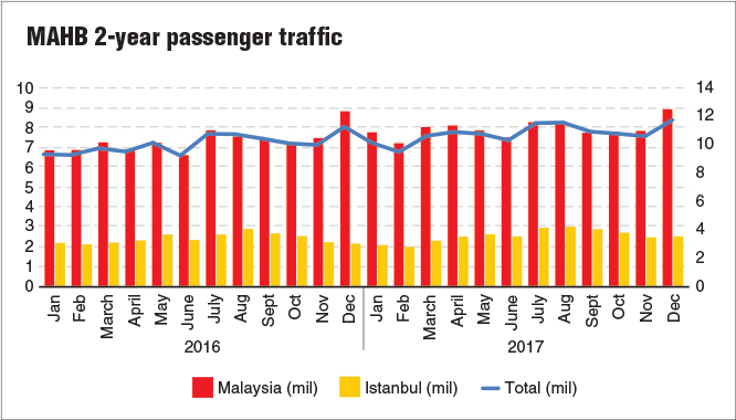 Malaysia Airliners Face Headwinds Good Articles To Share Plotnikbax