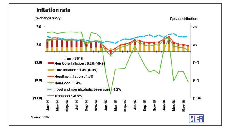 China's Slowing Wholesale Deflation Takes Pressure Off Central Bank