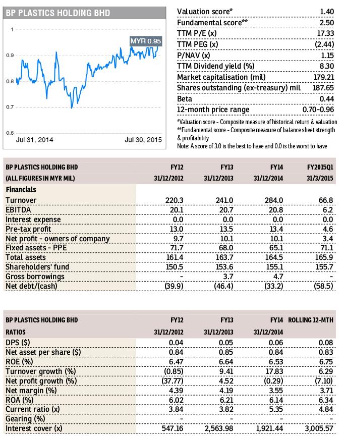 BP-Plastics-Holding-Bhd_DED_3Aug15_theedgemarkets
