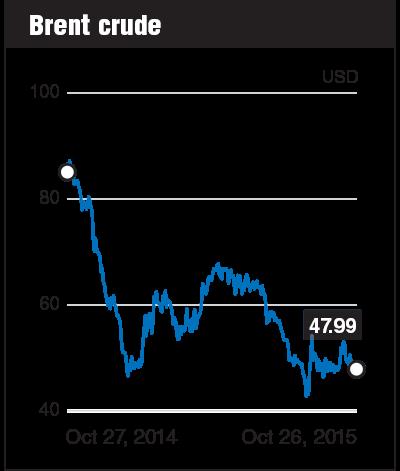 Brent-Crude_FD_27Oct15_theedgemarkets