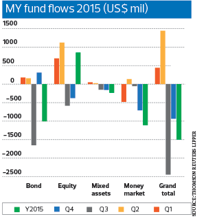 MY_fund-flow-2015-chart_pw1101_sf_pg_cover