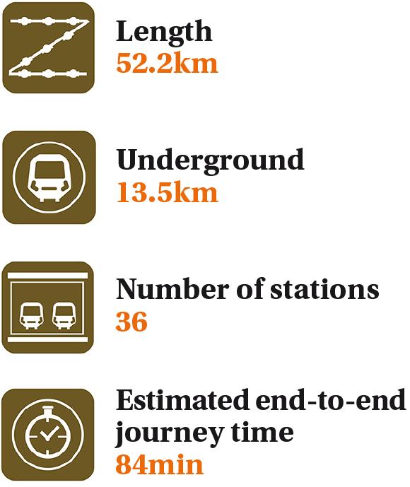 Mass-Rapid-Transit_next-development