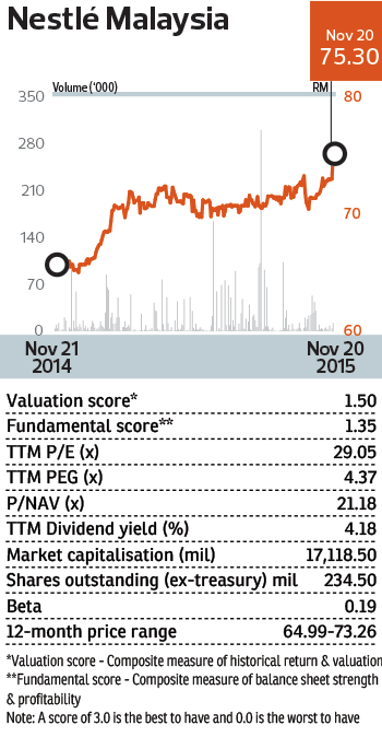 Tapping Into Nestl Malaysias Long Term Growth The Edge Markets