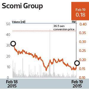 Scomi-Group_16_TEM1098_theedgemarkets