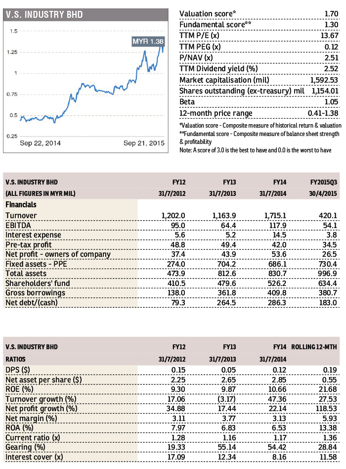 VS-Industry_Table_FD_23sept2015_theedgemarkets