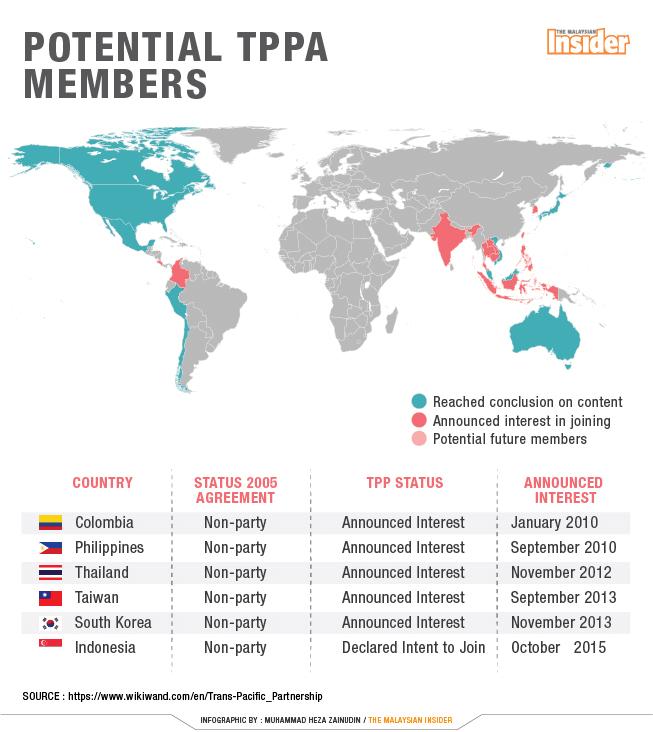 anti-tppa_infographic_tmi