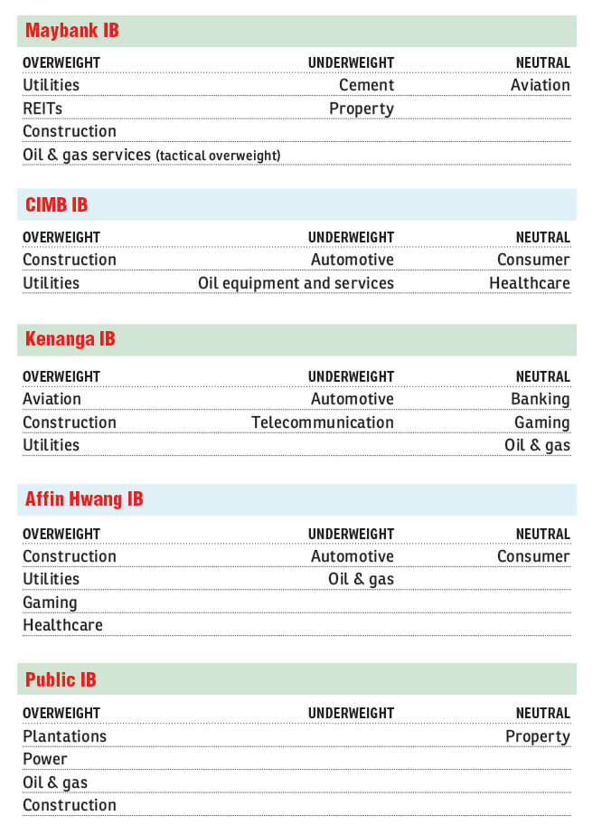 chart_ge14_fd281216_theedgemarkets