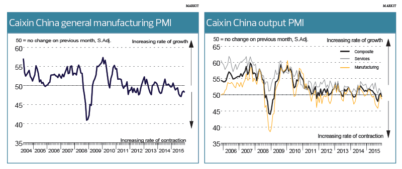 china-manufacturing_chart_mm10_tem1092