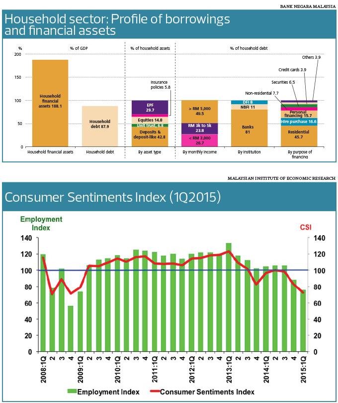 consumer-sentiment_tsotn12_1066