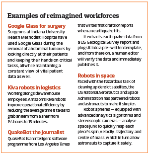 examples-of-reimagined-workforces