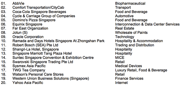 This SGX-listed company is among the best companies to work for in