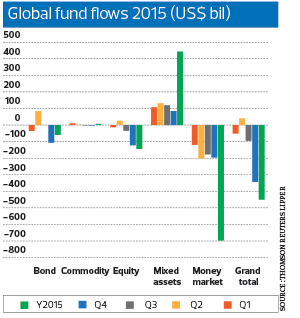 globalfund-flow-2015-chart_pw1101_sf_pg_cover