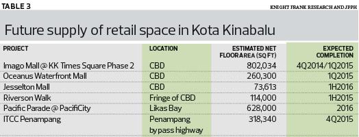 kk_retailspace_cc_1048