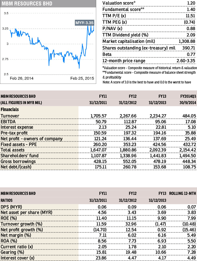 mbm_27Feb2015_theedgemarkets