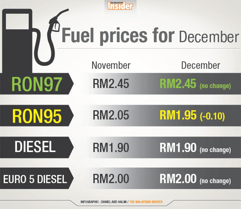 oil-price_infographic_tmi