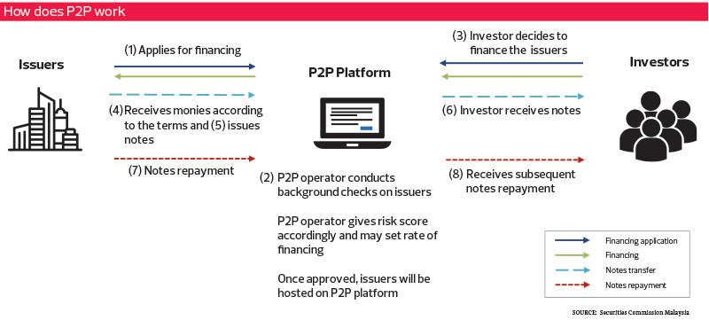 p2p_chart_pw_1106