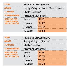 Pmb Investment Bhd Won Three Individual Awards The Edge Markets