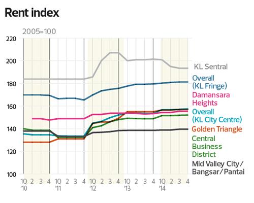 rent-index