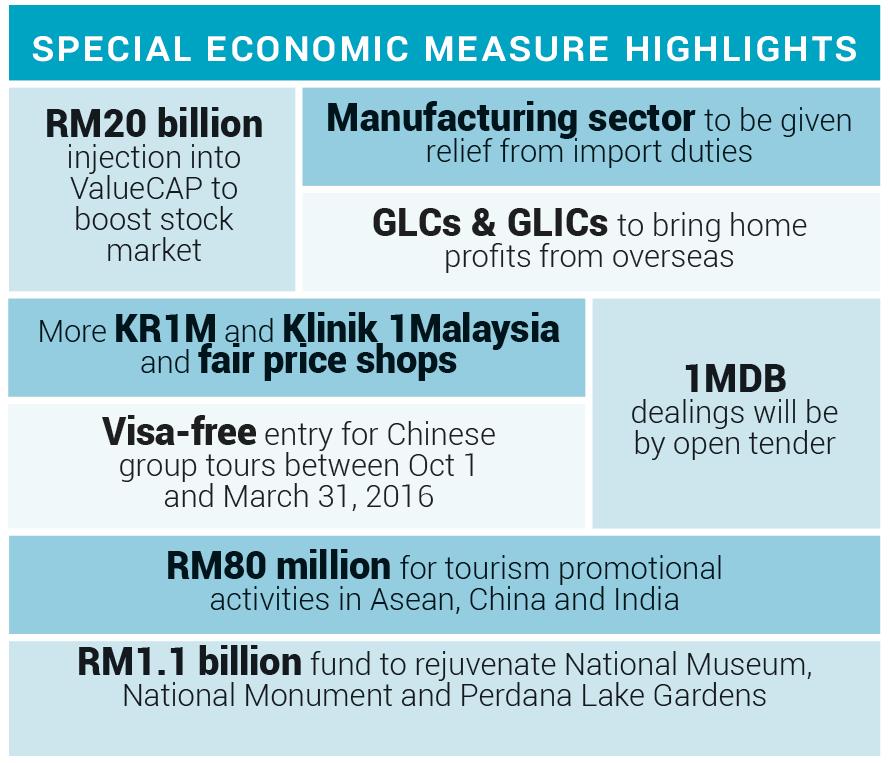 special-economic_chart_thestateofthenation_mm10_Dew008_theedgemarkets