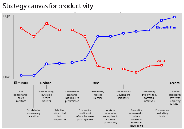 strategy-canvas-for-productivity_cc68_1068
