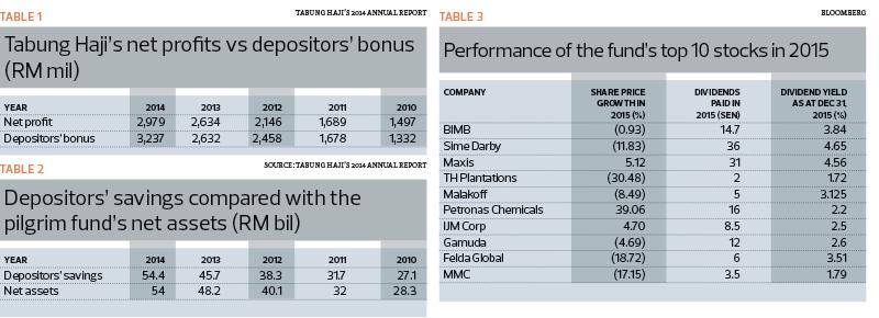 tabung-haji_table_tem_1095_MM18