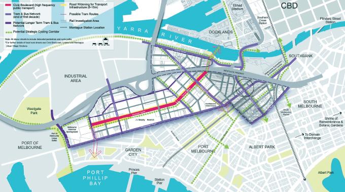 transport-plan