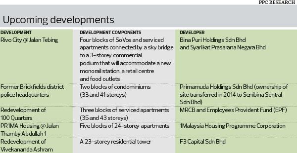 upcoming-development_cc4_1052