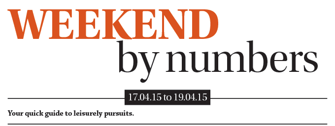 weekend-by-numbers-17.04.15-to-19.04.15