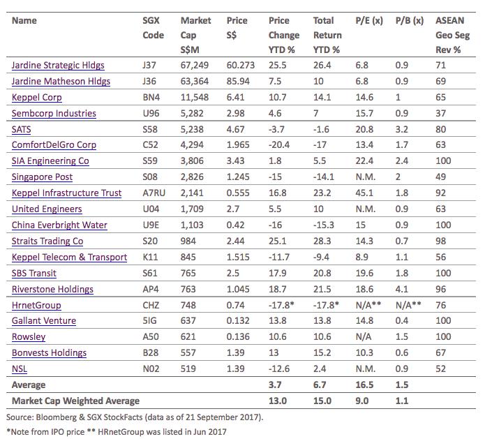 SGX Financial Market - www.mmfsolutions.sg
